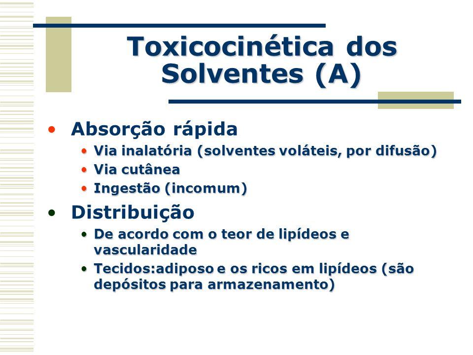 Toxicocinética dos Solventes (A)