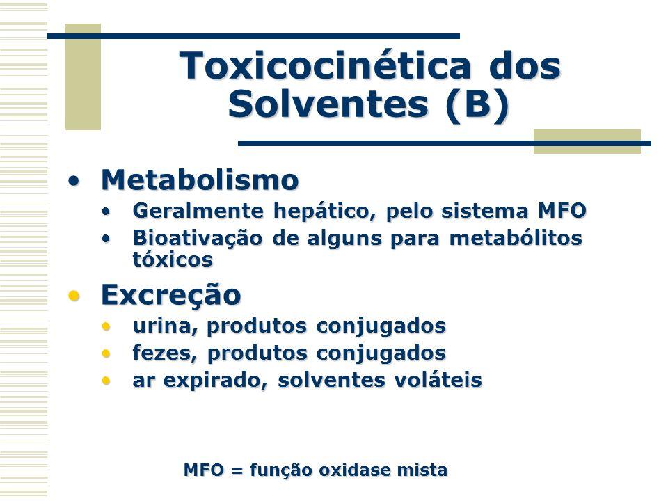 Toxicocinética dos Solventes (B)