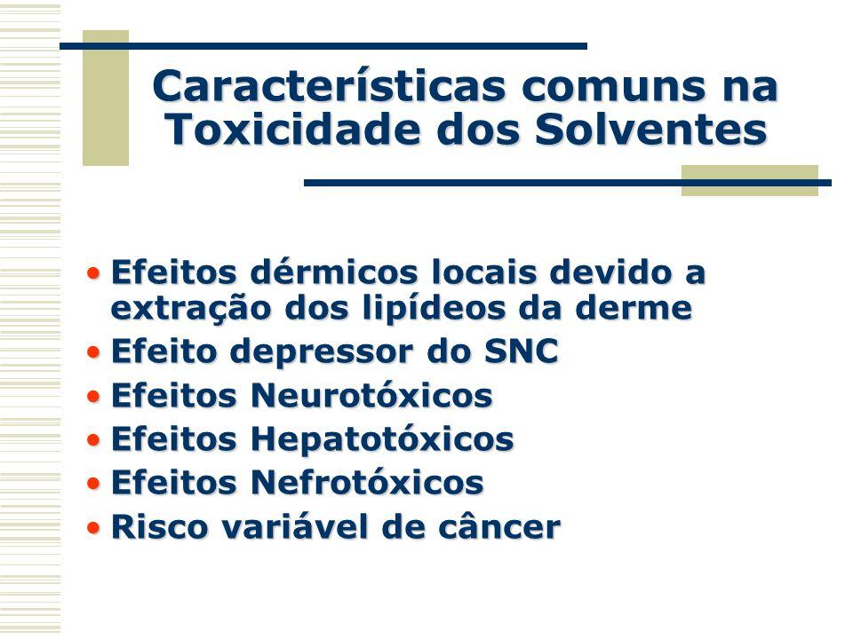 Características comuns na Toxicidade dos Solventes