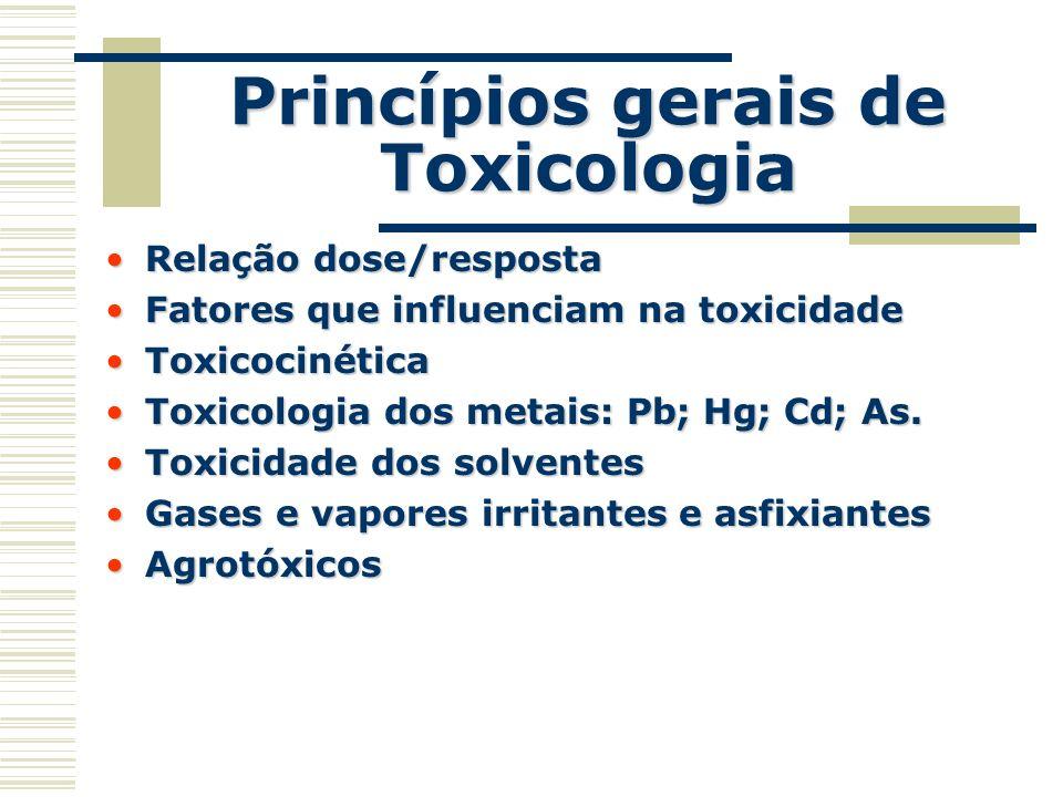 Princípios gerais de Toxicologia