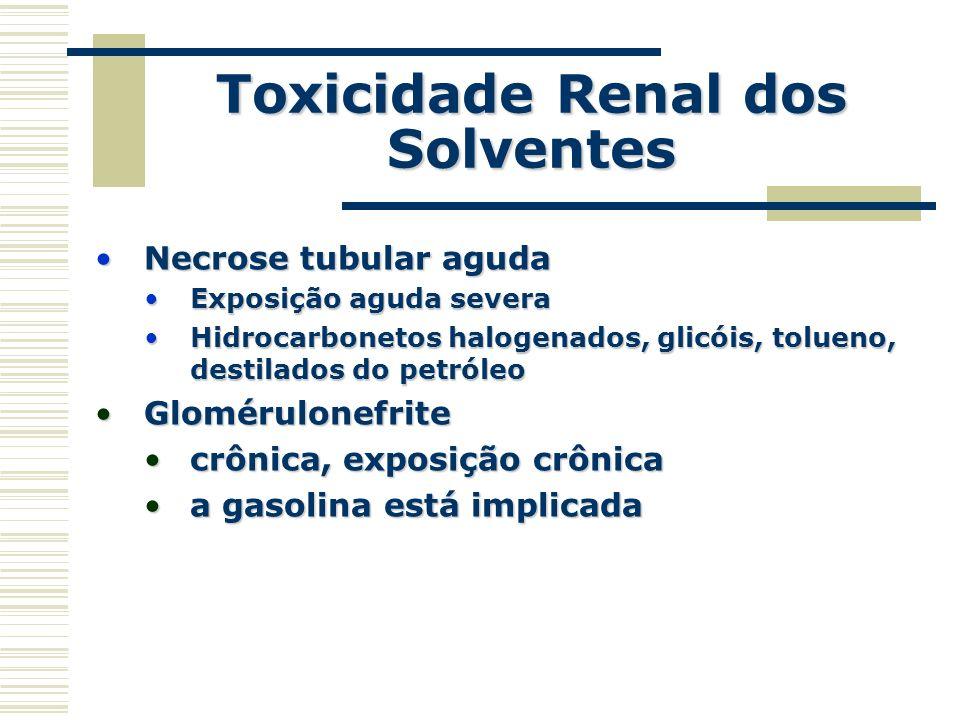 Toxicidade Renal dos Solventes