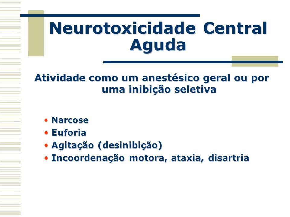 Neurotoxicidade Central Aguda