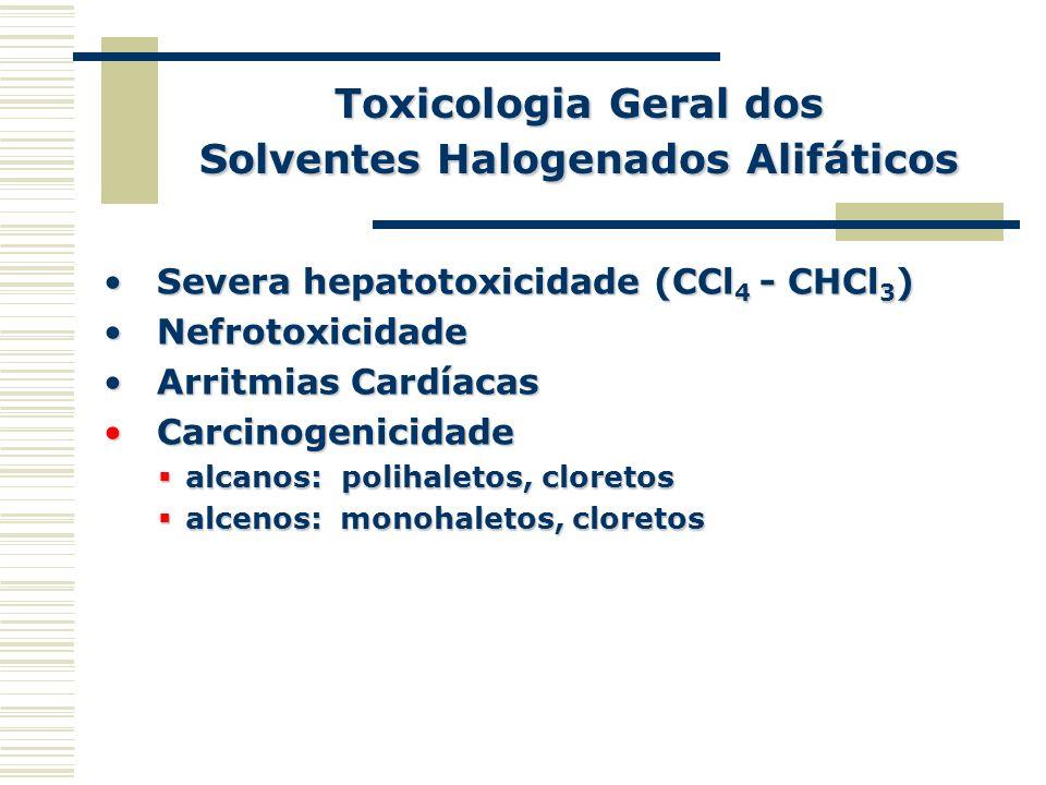 Toxicologia Geral dos Solventes Halogenados Alifáticos
