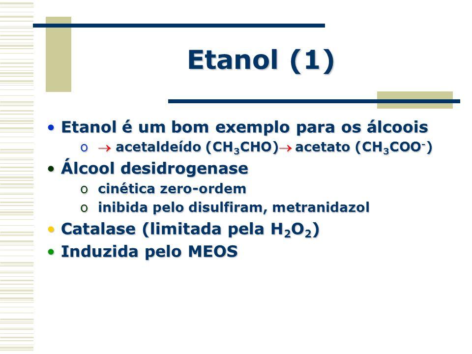 Etanol (1) Etanol é um bom exemplo para os álcoois