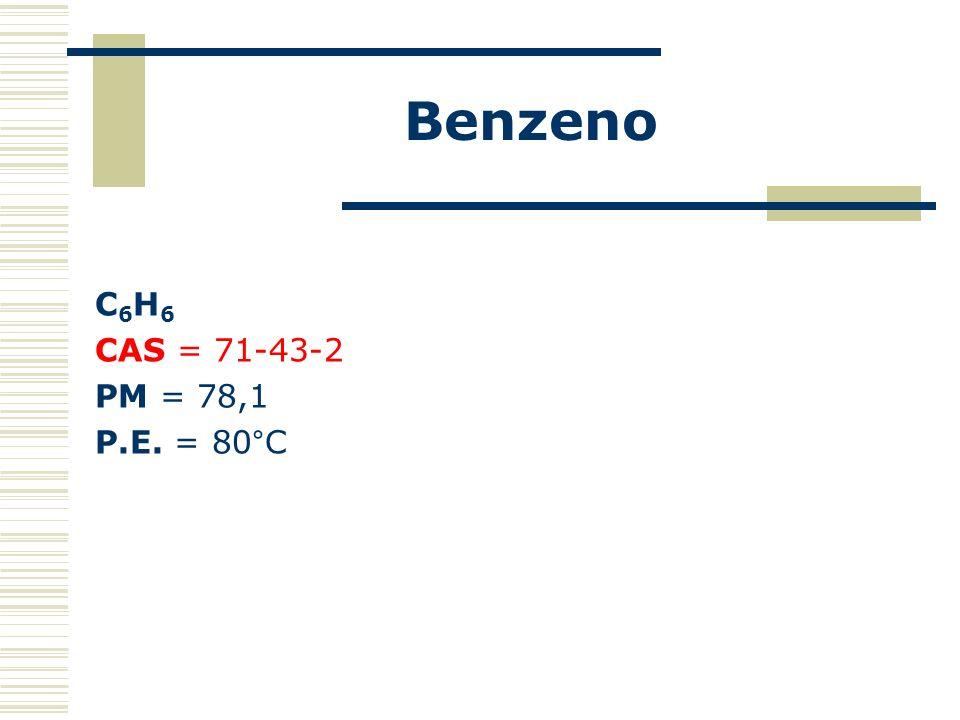 Benzeno C6H6 CAS = 71-43-2 PM = 78,1 P.E. = 80°C
