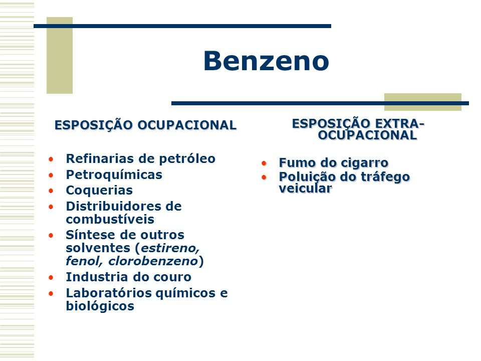 ESPOSIÇÃO OCUPACIONAL ESPOSIÇÃO EXTRA-OCUPACIONAL