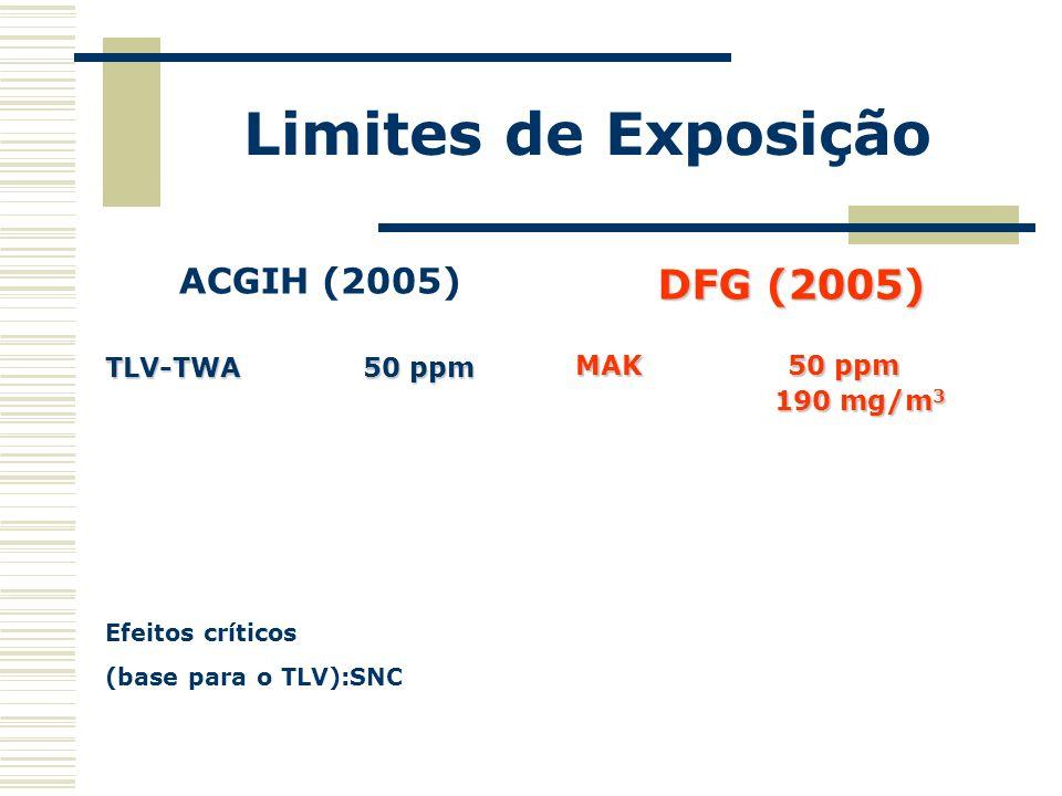 Limites de Exposição DFG (2005) ACGIH (2005) TLV-TWA 50 ppm MAK 50 ppm
