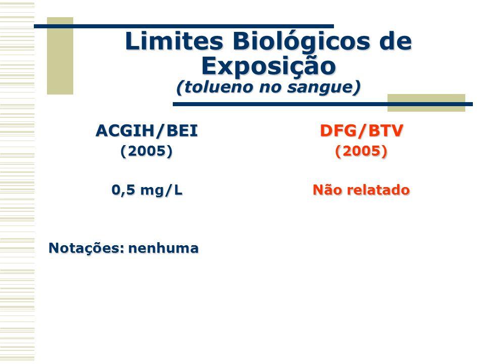 Limites Biológicos de Exposição (tolueno no sangue)