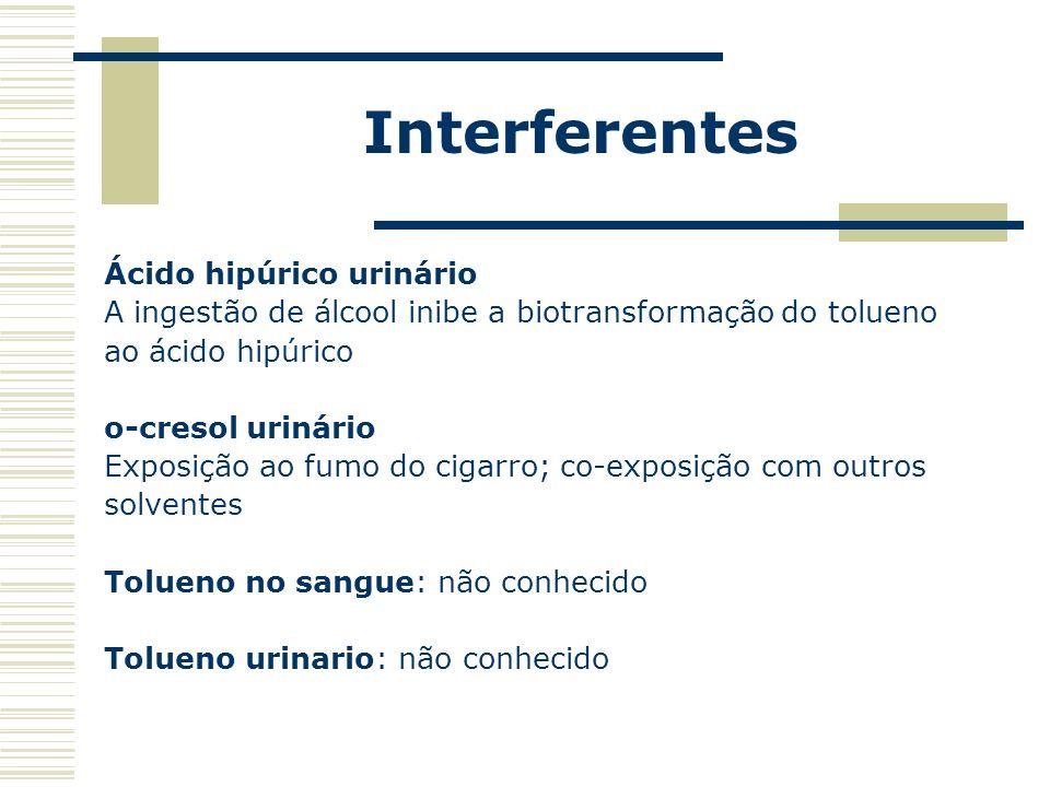 Interferentes Ácido hipúrico urinário