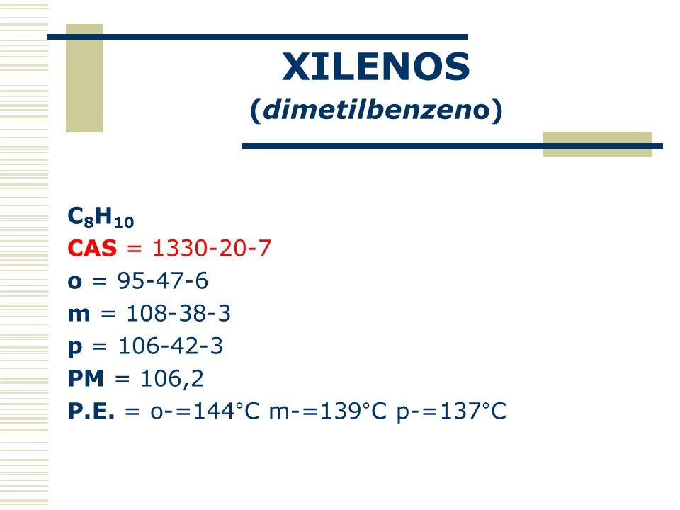 XILENOS (dimetilbenzeno)