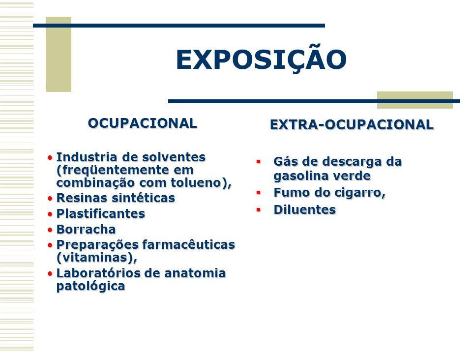 EXPOSIÇÃO OCUPACIONAL EXTRA-OCUPACIONAL