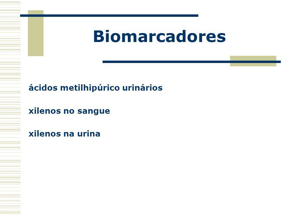 Biomarcadores ácidos metilhipúrico urinários xilenos no sangue
