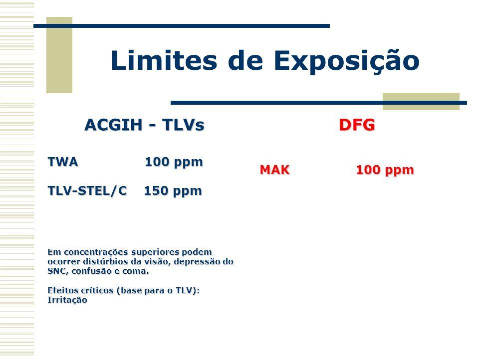Limites de Exposição ACGIH - TLVs DFG TWA 100 ppm MAK 100 ppm