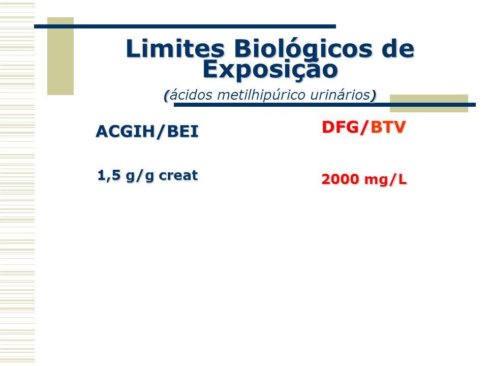 Limites Biológicos de Exposição (ácidos metilhipúrico urinários)