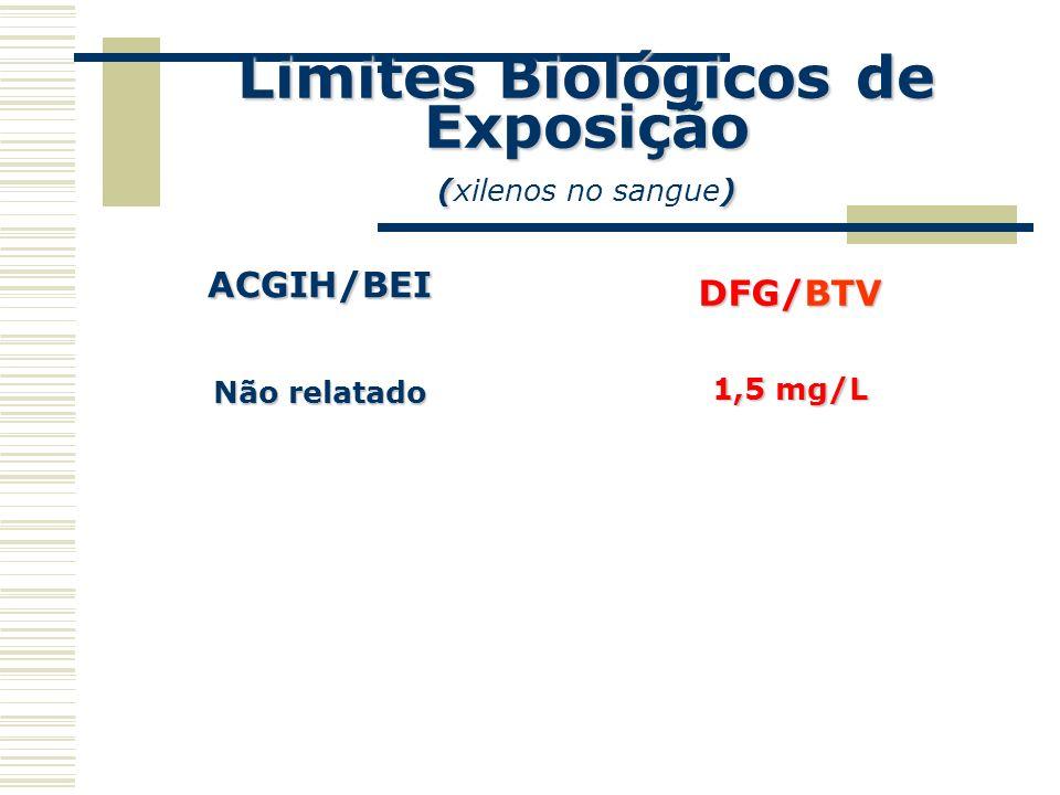 Limites Biológicos de Exposição (xilenos no sangue)