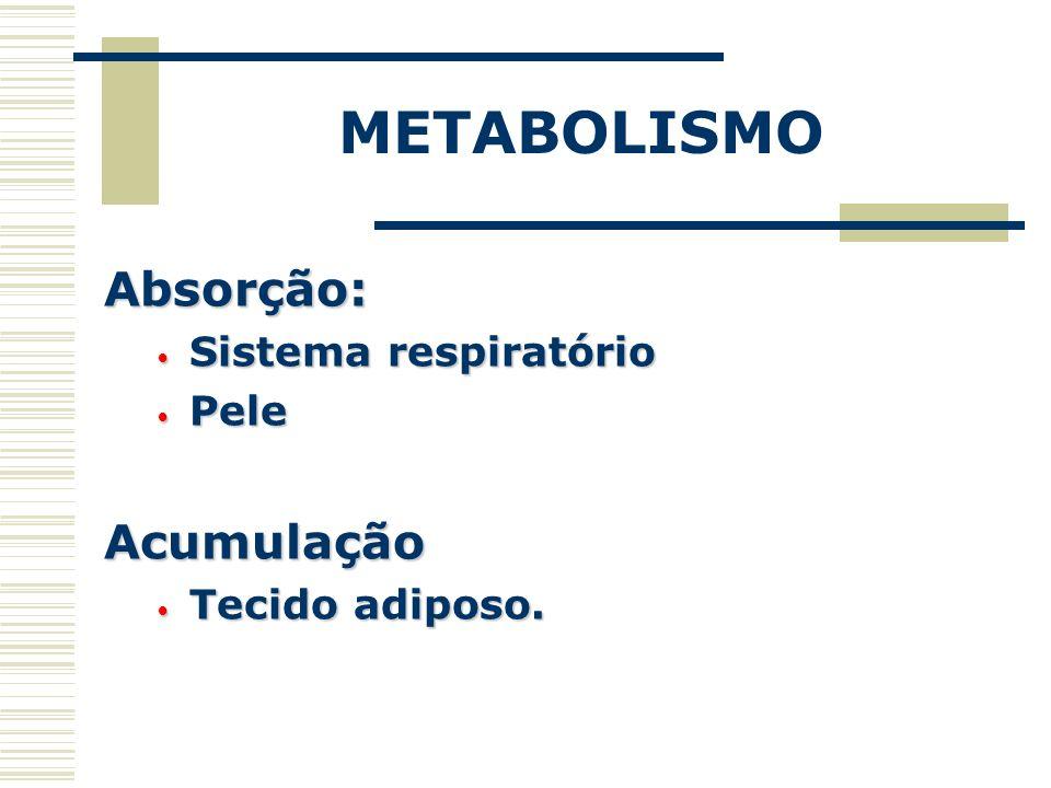 METABOLISMO Absorção: Acumulação Sistema respiratório Pele