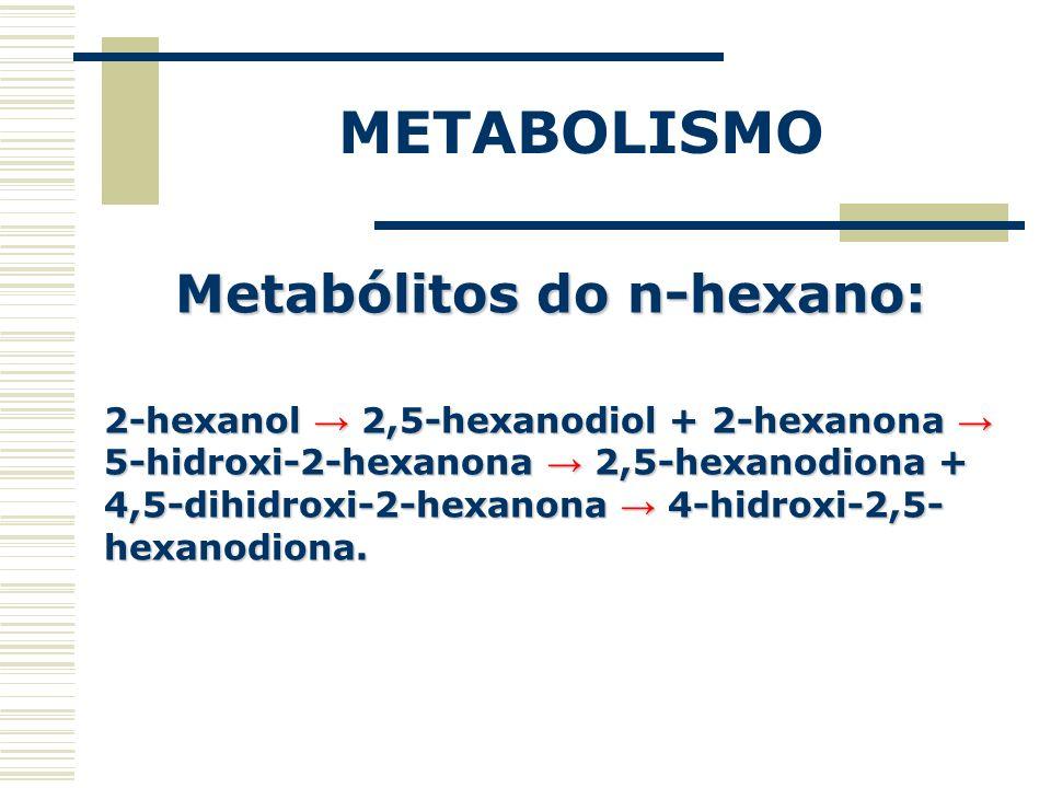 Metabólitos do n-hexano: