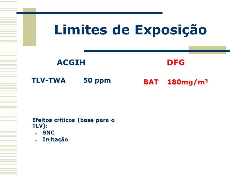 Limites de Exposição ACGIH DFG TLV-TWA 50 ppm BAT 180mg/m3
