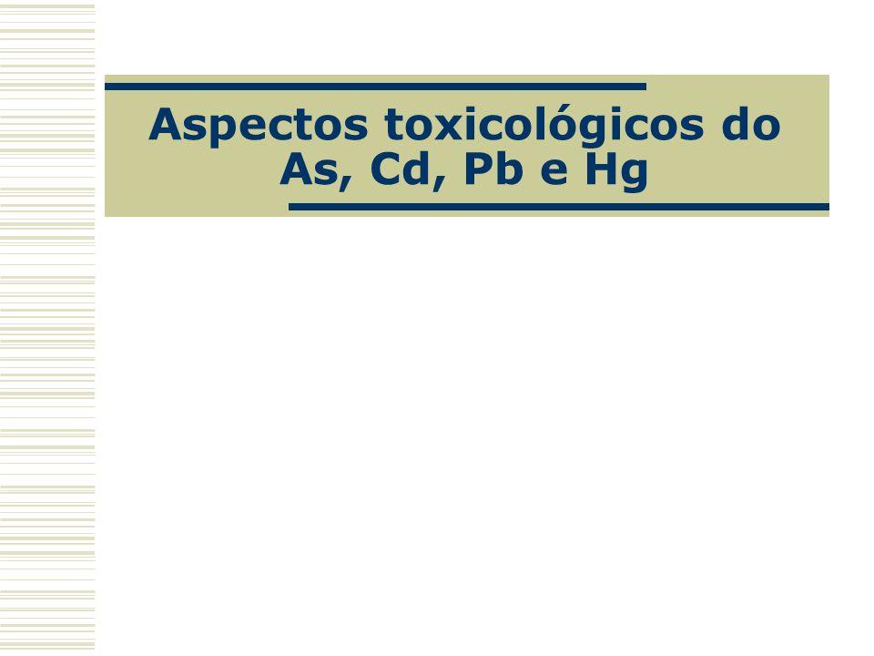 Aspectos toxicológicos do As, Cd, Pb e Hg