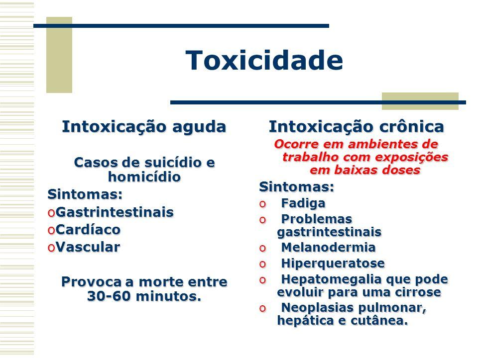 Toxicidade Intoxicação aguda Intoxicação crônica