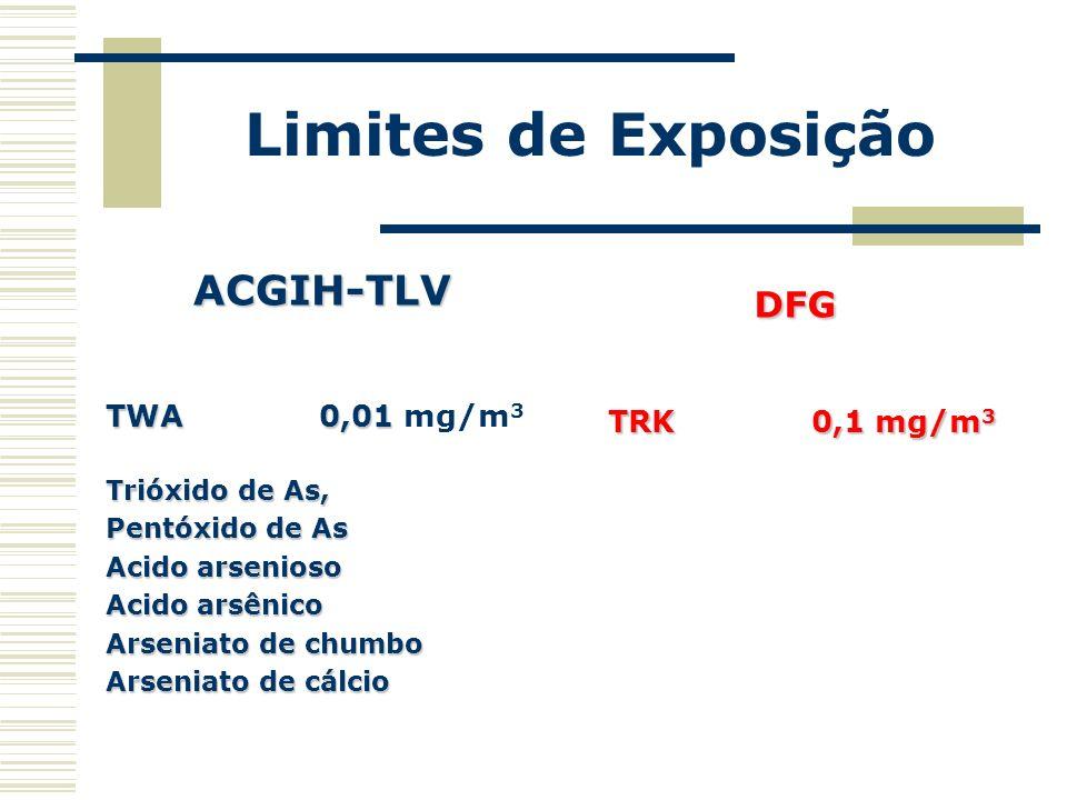 Limites de Exposição ACGIH-TLV DFG TWA 0,01 mg/m3 TRK 0,1 mg/m3