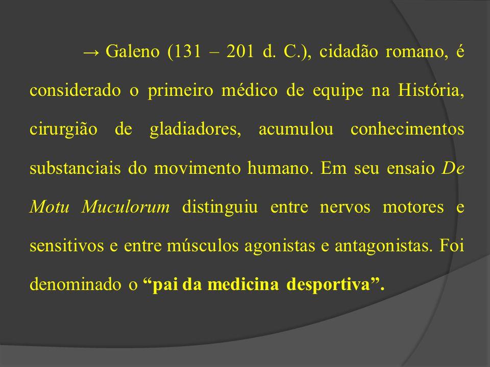 → Galeno (131 – 201 d.