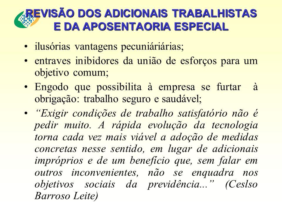 REVISÃO DOS ADICIONAIS TRABALHISTAS E DA APOSENTAORIA ESPECIAL