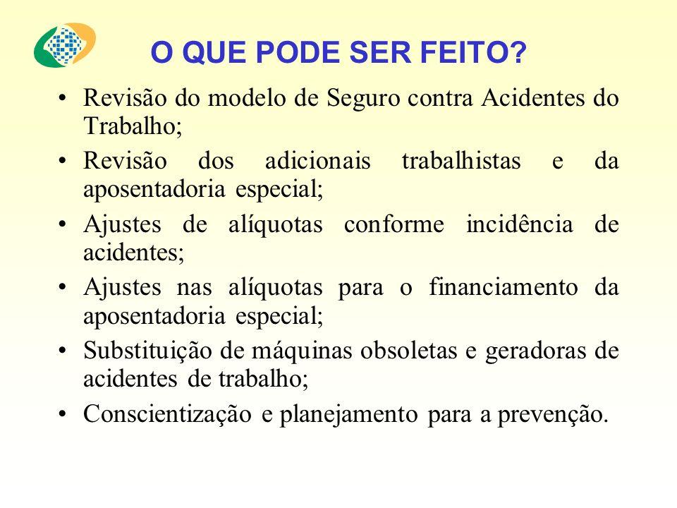 O QUE PODE SER FEITO Revisão do modelo de Seguro contra Acidentes do Trabalho; Revisão dos adicionais trabalhistas e da aposentadoria especial;