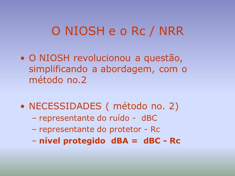 O NIOSH e o Rc / NRR O NIOSH revolucionou a questão, simplificando a abordagem, com o método no.2. NECESSIDADES ( método no. 2)