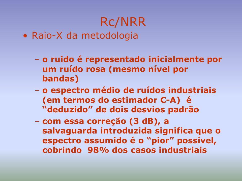 Rc/NRR Raio-X da metodologia