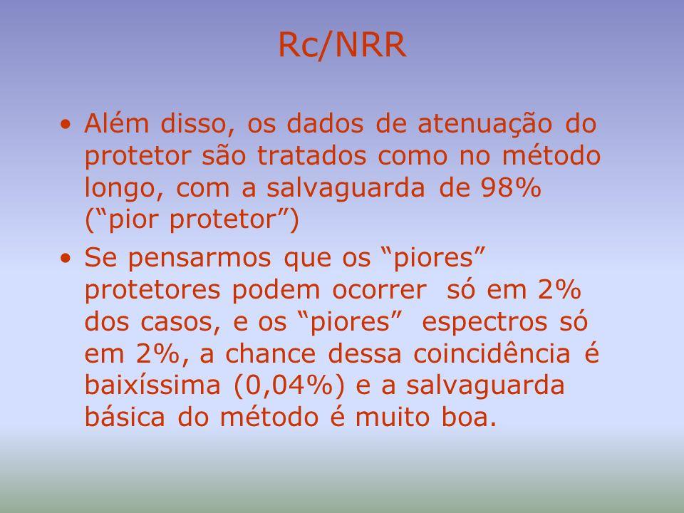 Rc/NRR Além disso, os dados de atenuação do protetor são tratados como no método longo, com a salvaguarda de 98% ( pior protetor )