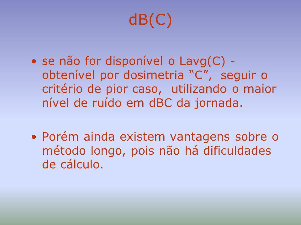 dB(C)