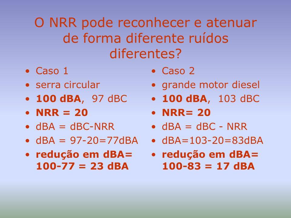 O NRR pode reconhecer e atenuar de forma diferente ruídos diferentes