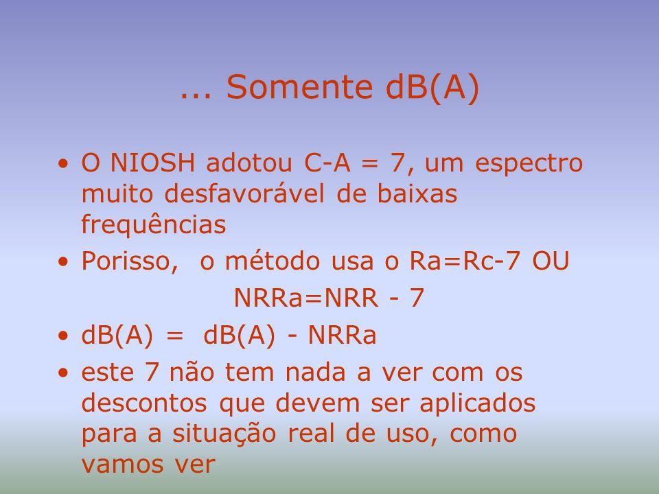 ... Somente dB(A) O NIOSH adotou C-A = 7, um espectro muito desfavorável de baixas frequências. Porisso, o método usa o Ra=Rc-7 OU.