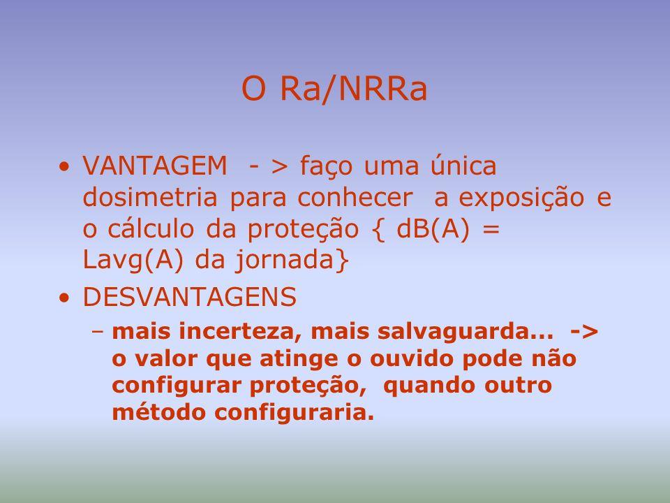 O Ra/NRRa VANTAGEM - > faço uma única dosimetria para conhecer a exposição e o cálculo da proteção { dB(A) = Lavg(A) da jornada}