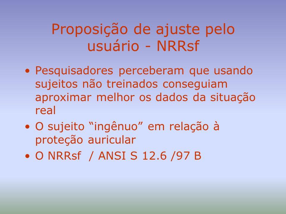 Proposição de ajuste pelo usuário - NRRsf