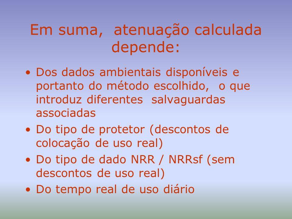 Em suma, atenuação calculada depende: