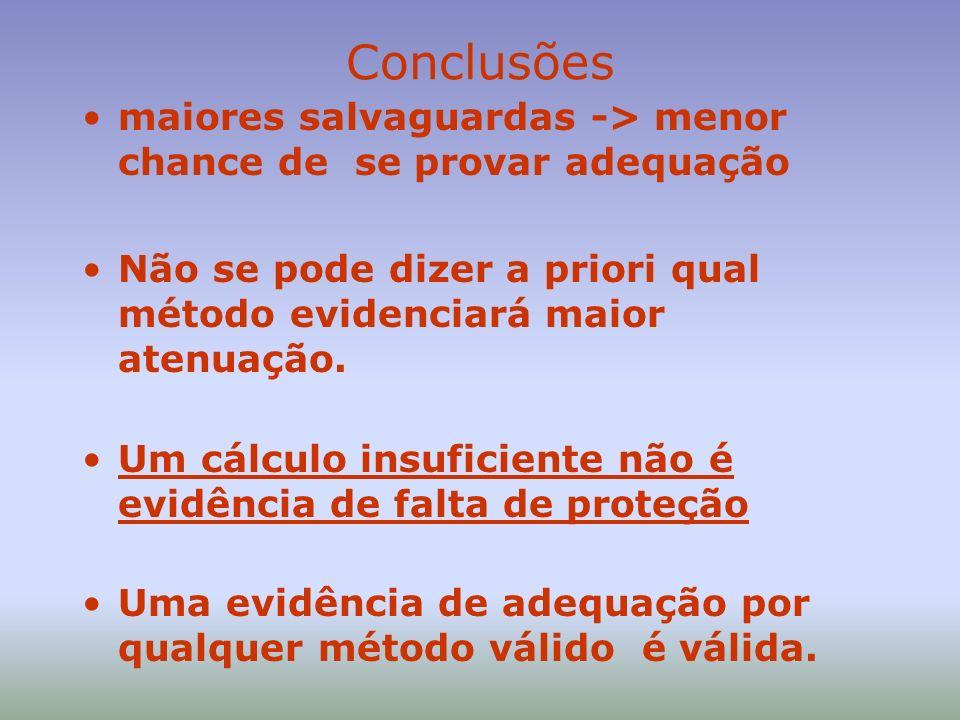Conclusões maiores salvaguardas -> menor chance de se provar adequação. Não se pode dizer a priori qual método evidenciará maior atenuação.
