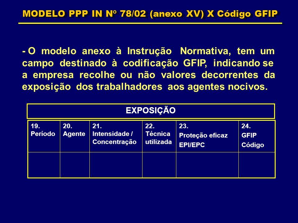 MODELO PPP IN Nº 78/02 (anexo XV) X Código GFIP
