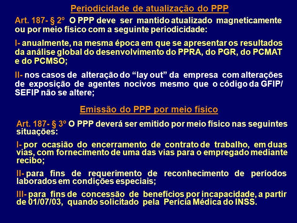Periodicidade de atualização do PPP Emissão do PPP por meio físico