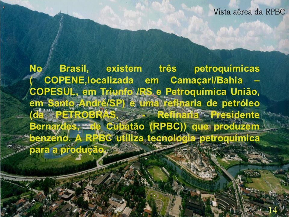 No Brasil, existem três petroquímicas ( COPENE,localizada em Camaçari/Bahia – COPESUL, em Triunfo /RS e Petroquímica União, em Santo André/SP) e uma refinaria de petróleo (da PETROBRÁS, - Refinaria Presidente Bernardes, de Cubatão (RPBC)) que produzem benzeno.