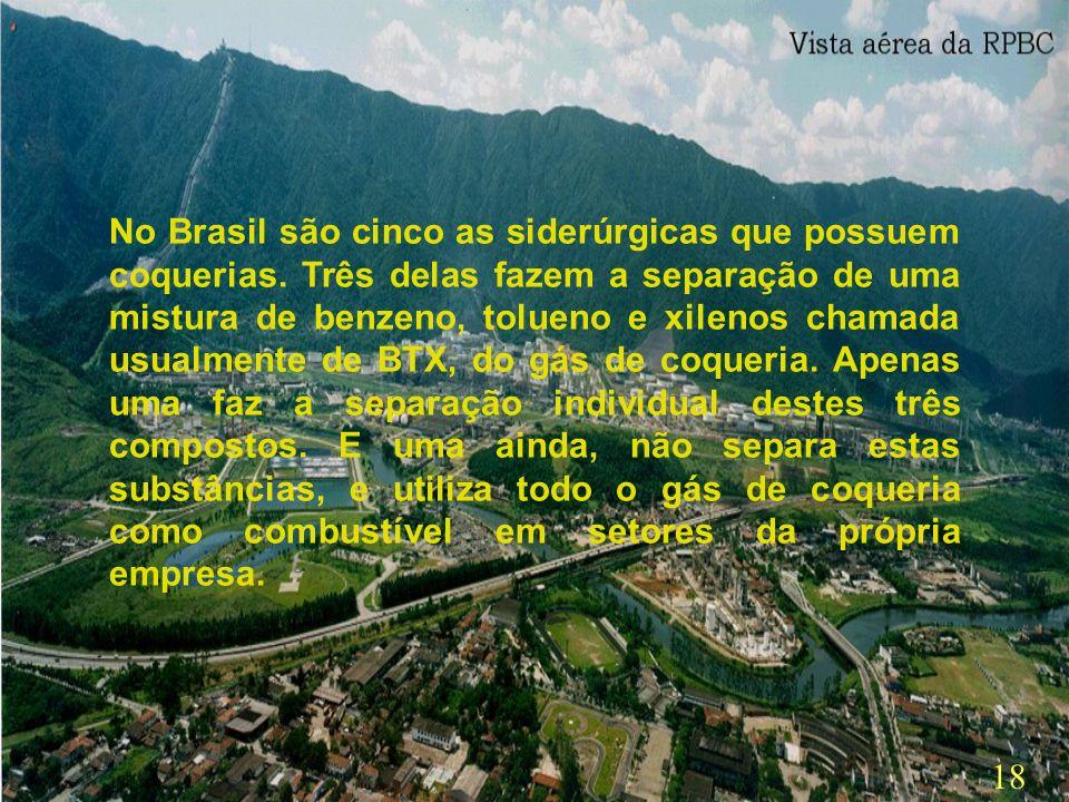 No Brasil são cinco as siderúrgicas que possuem coquerias