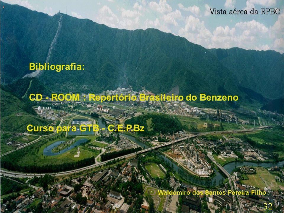 CD - ROOM : Repertório Brasileiro do Benzeno