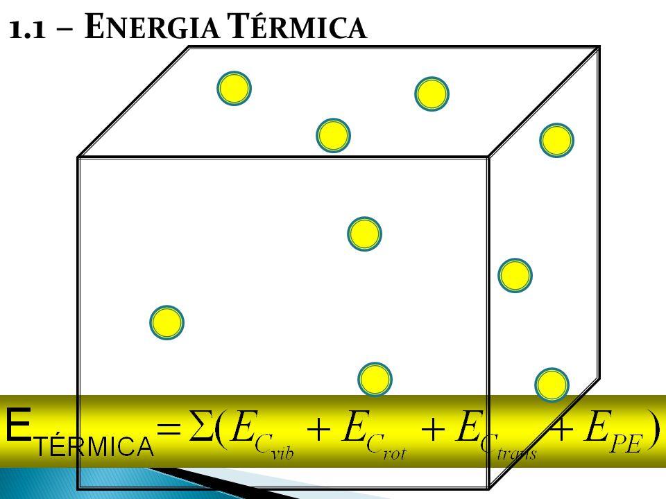 1.1 – Energia Térmica