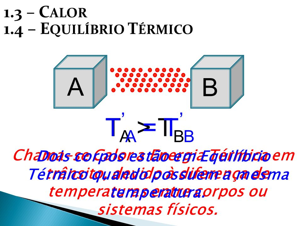 A A B B T'A = T'B TA > TB 1.3 – Calor 1.4 – Equilíbrio Térmico