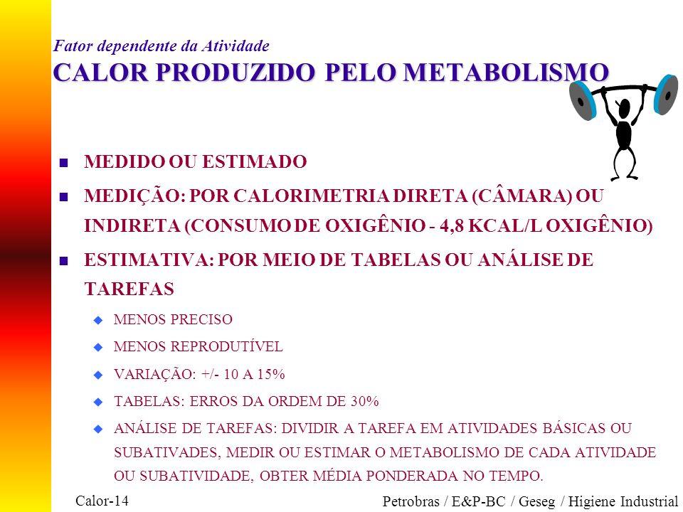 Fator dependente da Atividade CALOR PRODUZIDO PELO METABOLISMO