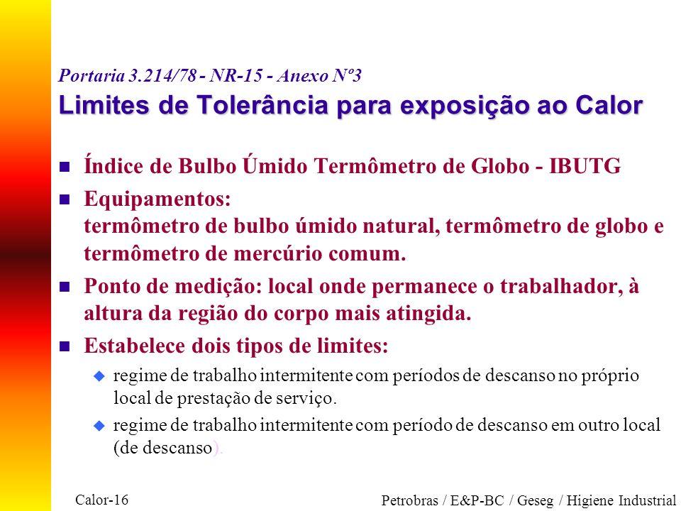 Índice de Bulbo Úmido Termômetro de Globo - IBUTG