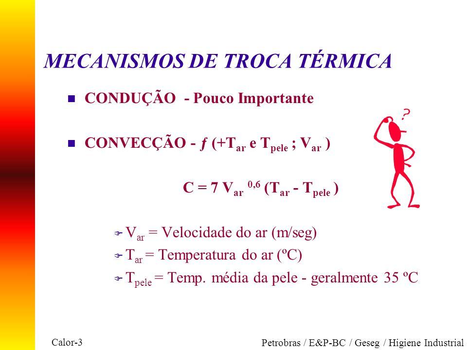 MECANISMOS DE TROCA TÉRMICA