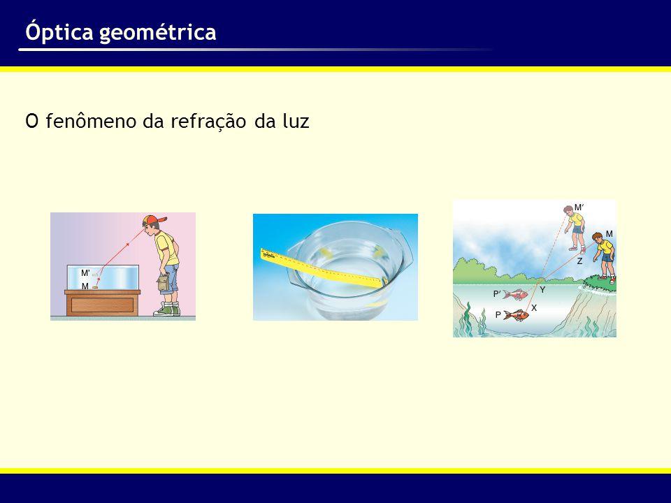 Óptica geométrica O fenômeno da refração da luz