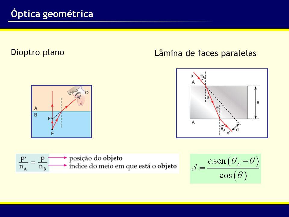 Óptica geométrica Dioptro plano Lâmina de faces paralelas